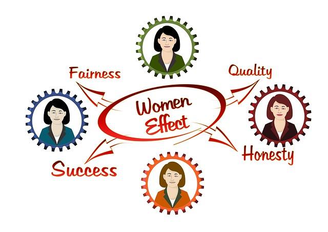 Partecipa al reclutamento per assicurarti di assumere le persone migliori per la tua attività